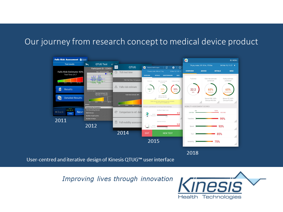 Our journey from research concept to medical device product