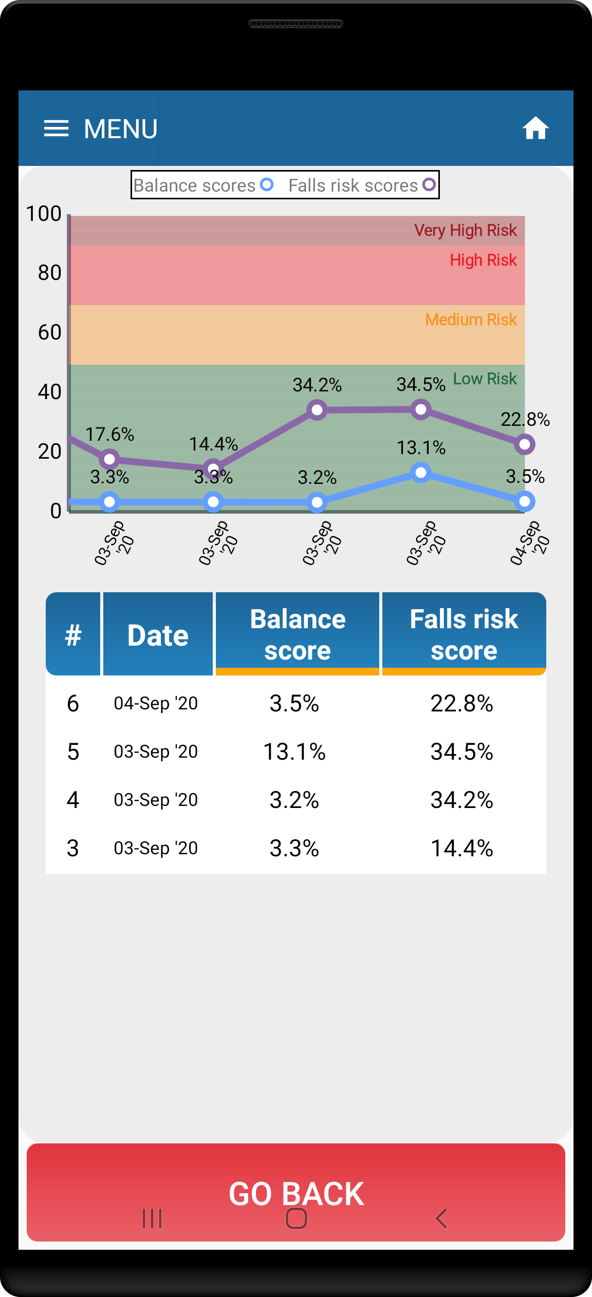 Kinesis Balance - home assessment of balance and falls risk